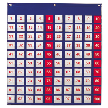 Hundreds Pocket Chart