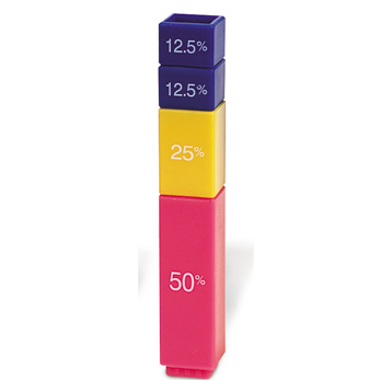 Percent Cubes