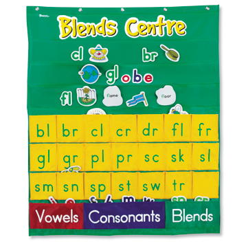 Blends Centre Pocket Chart