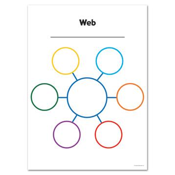 Graphic Organiser Flip Chart