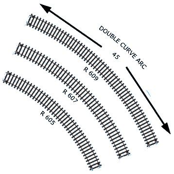 Double Curve Radius Track