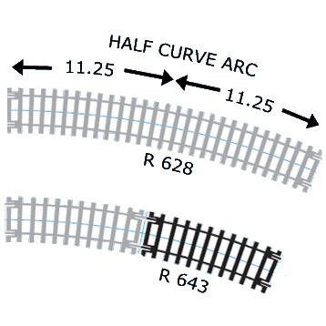 Half Curve Arc